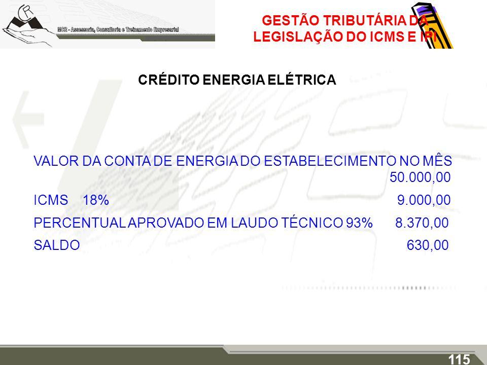 GESTÃO TRIBUTÁRIA DA LEGISLAÇÃO DO ICMS E IPI CRÉDITO ENERGIA ELÉTRICA VALOR DA CONTA DE ENERGIA DO ESTABELECIMENTO NO MÊS 50.000,00 ICMS18% 9.000,00