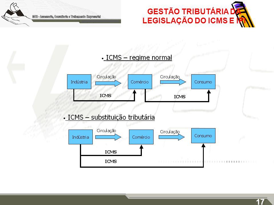 GESTÃO TRIBUTÁRIA DA LEGISLAÇÃO DO ICMS E IPI 17