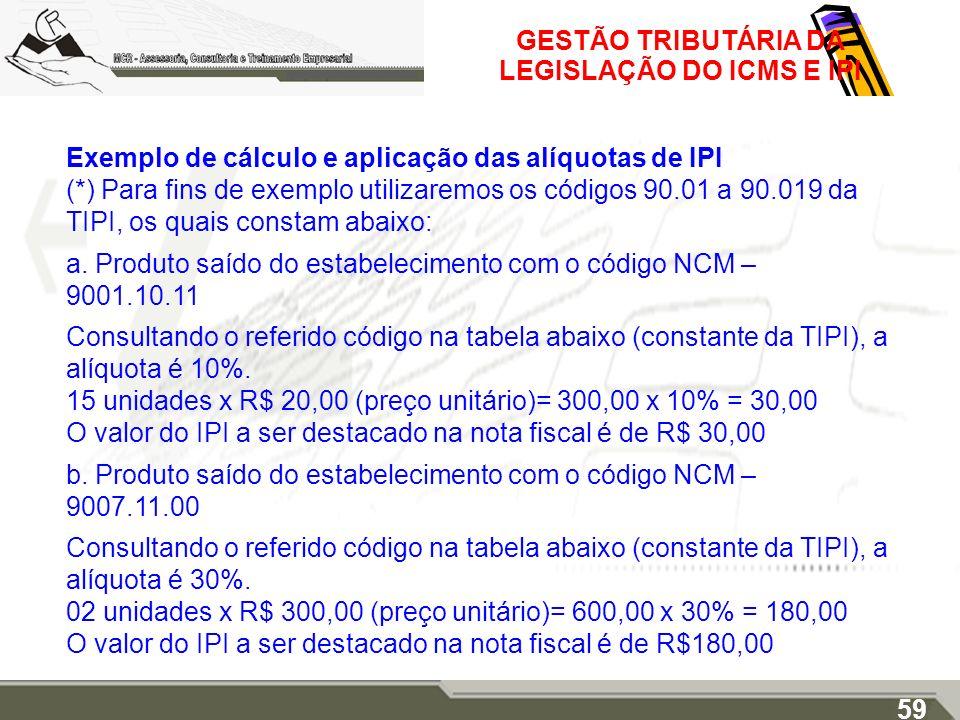 GESTÃO TRIBUTÁRIA DA LEGISLAÇÃO DO ICMS E IPI Exemplo de cálculo e aplicação das alíquotas de IPI (*) Para fins de exemplo utilizaremos os códigos 90.