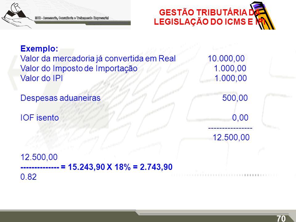 GESTÃO TRIBUTÁRIA DA LEGISLAÇÃO DO ICMS E IPI Exemplo: Valor da mercadoria já convertida em Real 10.000,00 Valor do Imposto de Importação 1.000,00 Val