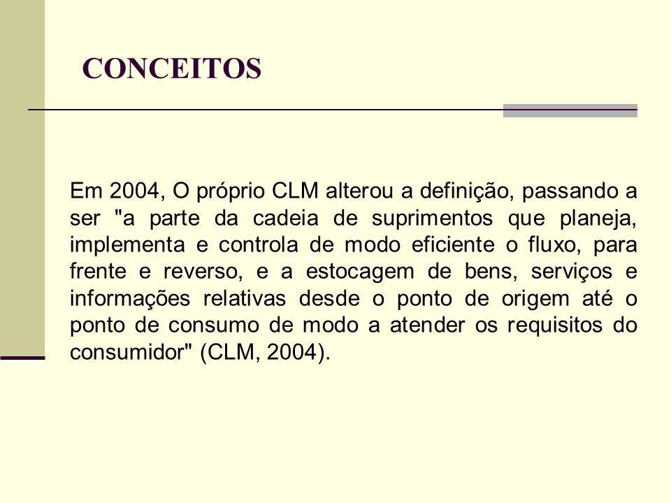 CONCEITOS Em 2004, O próprio CLM alterou a definição, passando a ser