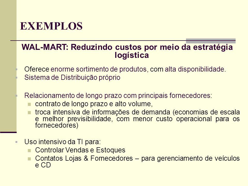 EXEMPLOS WAL-MART: Reduzindo custos por meio da estratégia logística Oferece enorme sortimento de produtos, com alta disponibilidade. Sistema de Distr