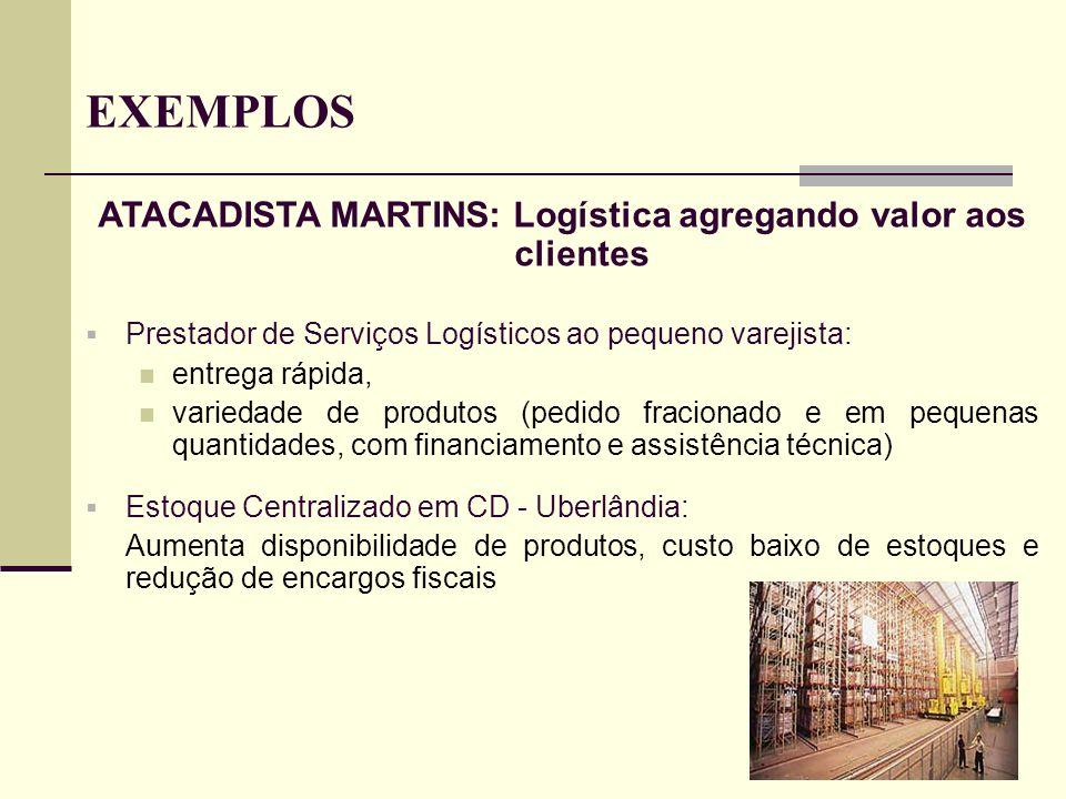 EXEMPLOS ATACADISTA MARTINS: Logística agregando valor aos clientes Prestador de Serviços Logísticos ao pequeno varejista: entrega rápida, variedade d