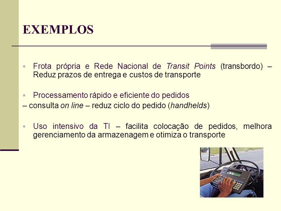 EXEMPLOS Frota própria e Rede Nacional de Transit Points (transbordo) – Reduz prazos de entrega e custos de transporte Processamento rápido e eficient