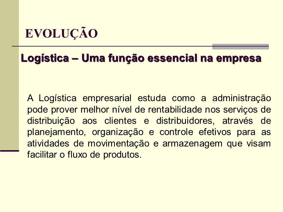 Logística – Uma função essencial na empresa A Logística empresarial estuda como a administração pode prover melhor nível de rentabilidade nos serviços