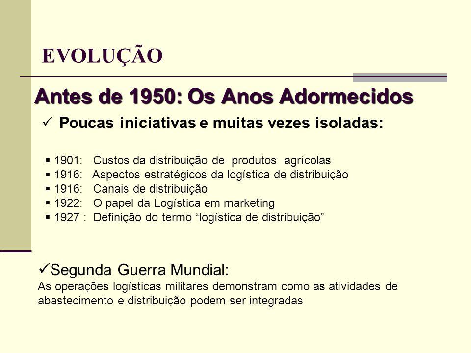 Antes de 1950: Os Anos Adormecidos Poucas iniciativas e muitas vezes isoladas: 1901: Custos da distribuição de produtos agrícolas 1916: Aspectos estra