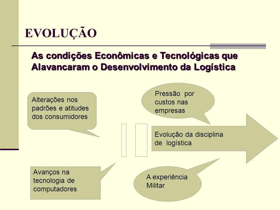 As condições Econômicas e Tecnológicas que Alavancaram o Desenvolvimento da Logística Pressão por custos nas empresas Alterações nos padrões e atitude