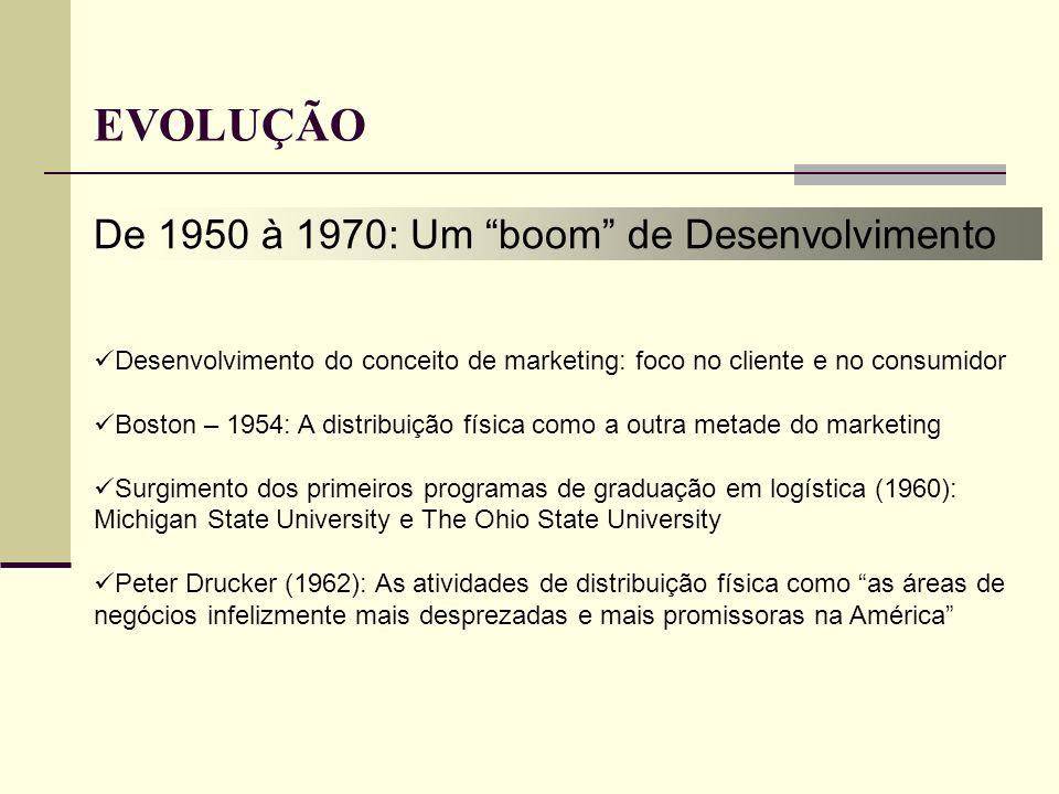 De 1950 à 1970: Um boom de Desenvolvimento Desenvolvimento do conceito de marketing: foco no cliente e no consumidor Boston – 1954: A distribuição fís