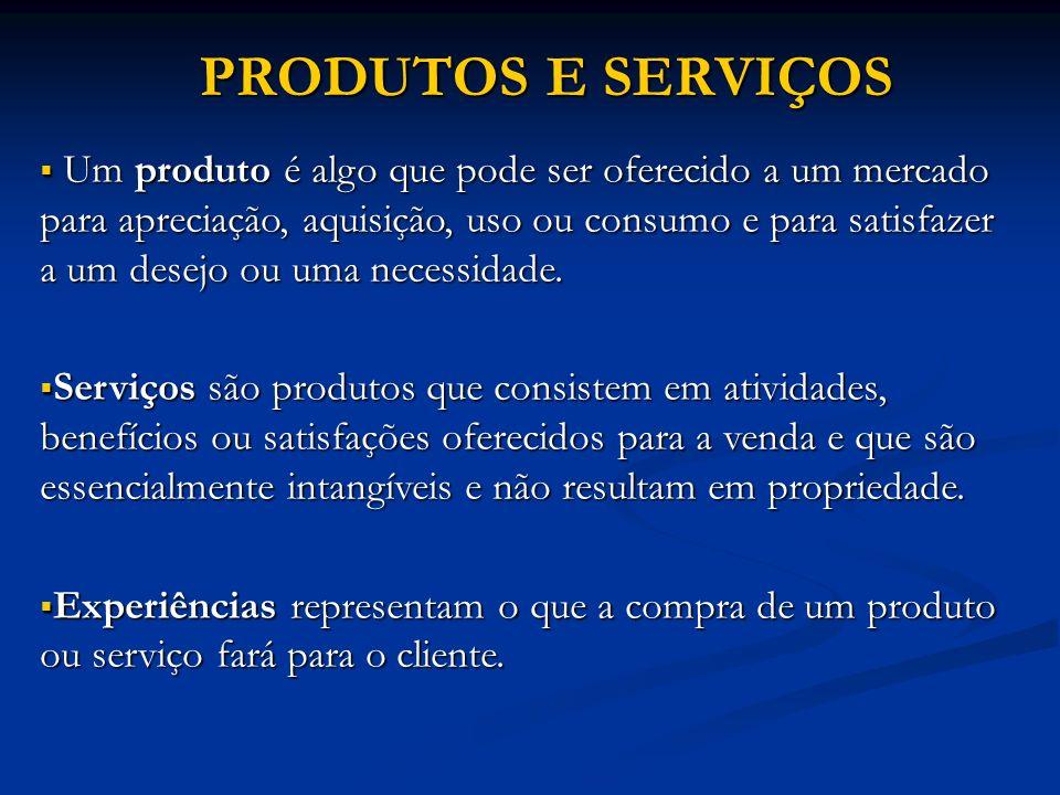PRODUTOS E SERVIÇOS Um produto é algo que pode ser oferecido a um mercado para apreciação, aquisição, uso ou consumo e para satisfazer a um desejo ou
