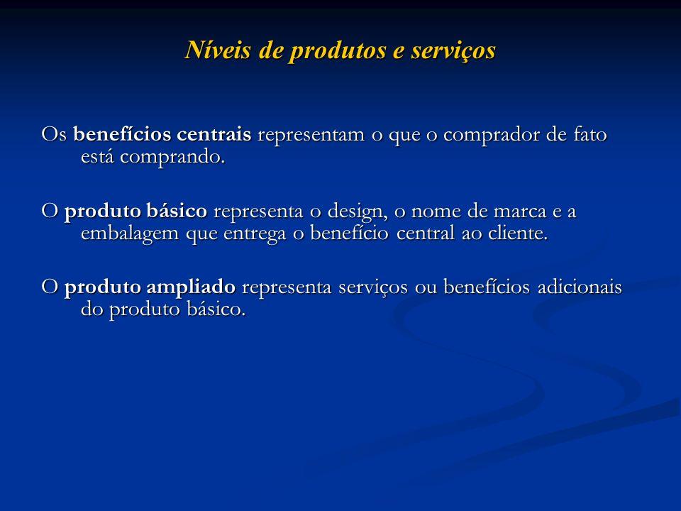 Níveis de produtos e serviços Os benefícios centrais representam o que o comprador de fato está comprando. O produto básico representa o design, o nom