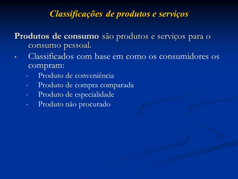 Classificações de produtos e serviços Produtos de consumo são produtos e serviços para o consumo pessoal. Classificados com base em como os consumidor
