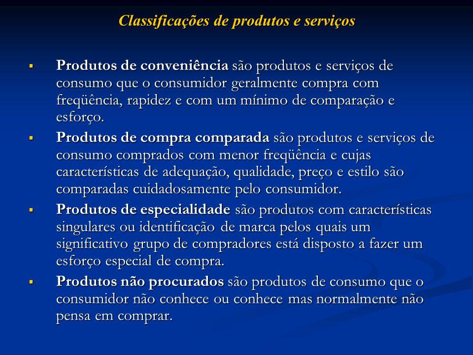 Classificações de produtos e serviços Produtos de conveniência são produtos e serviços de consumo que o consumidor geralmente compra com freqüência, r