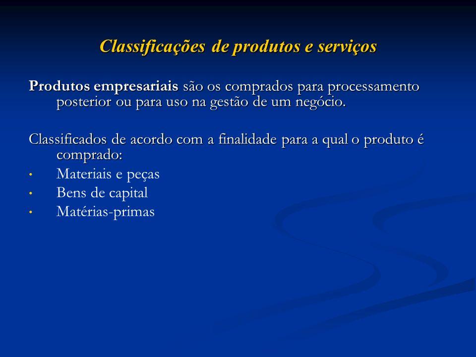 Classificações de produtos e serviços Produtos empresariais são os comprados para processamento posterior ou para uso na gestão de um negócio. Classif