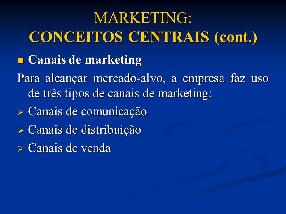 MARKETING: CONCEITOS CENTRAIS (cont.) Canais de marketing Canais de marketing Para alcançar mercado-alvo, a empresa faz uso de três tipos de canais de