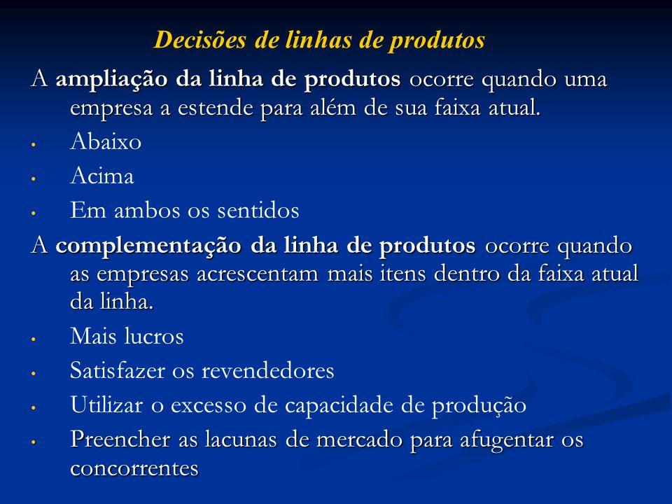 A ampliação da linha de produtos ocorre quando uma empresa a estende para além de sua faixa atual. Abaixo Acima Em ambos os sentidos A complementação