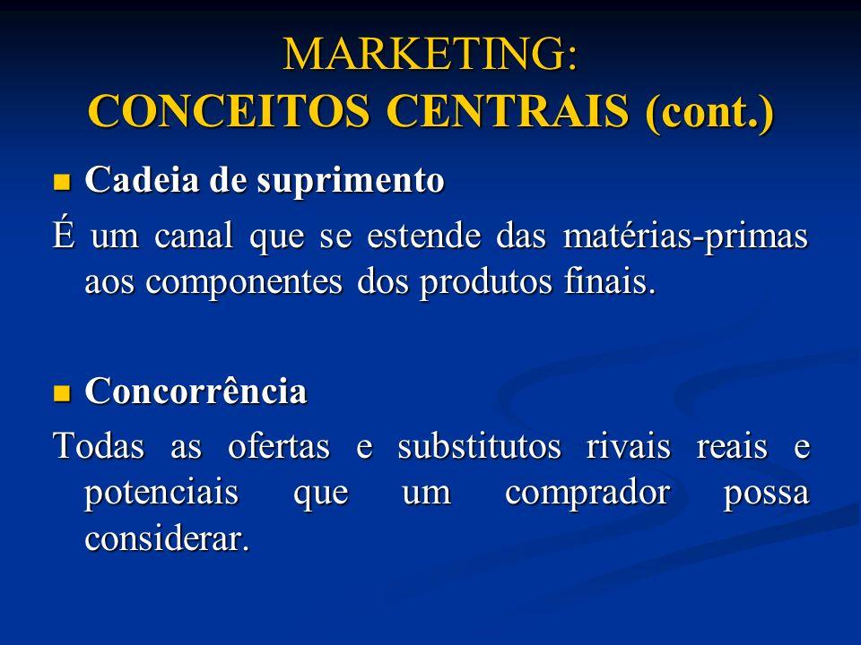 MARKETING: CONCEITOS CENTRAIS (cont.) Cadeia de suprimento Cadeia de suprimento É um canal que se estende das matérias-primas aos componentes dos prod