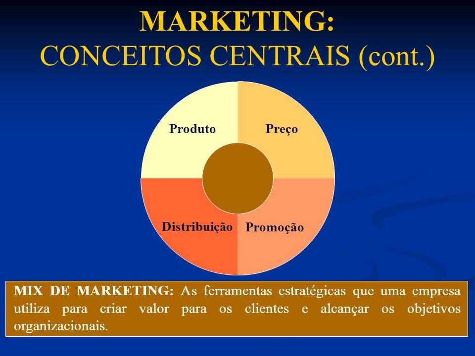 MIX DE MARKETING: As ferramentas estratégicas que uma empresa utiliza para criar valor para os clientes e alcançar os objetivos organizacionais. Preço