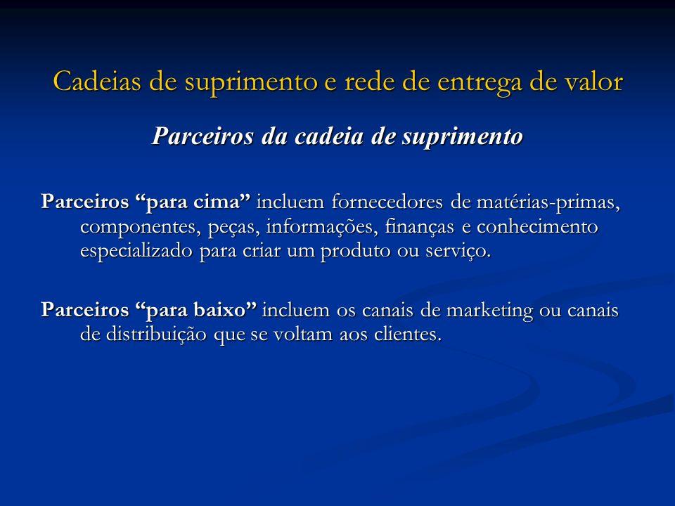 Cadeias de suprimento e rede de entrega de valor Parceiros da cadeia de suprimento Parceiros para cima incluem fornecedores de matérias-primas, compon