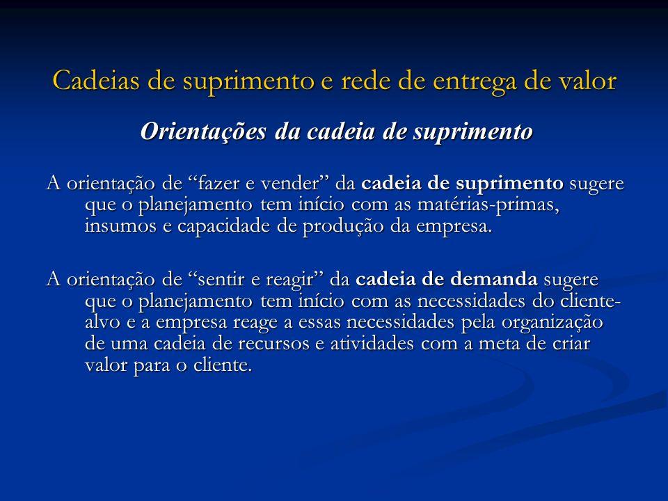 Cadeias de suprimento e rede de entrega de valor Orientações da cadeia de suprimento A orientação de fazer e vender da cadeia de suprimento sugere que