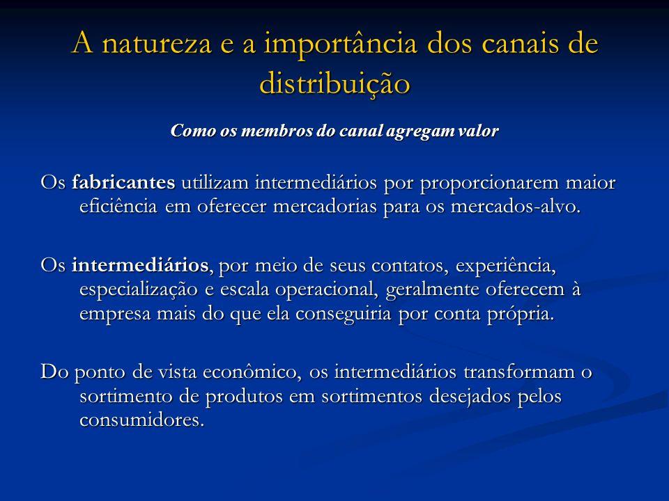 A natureza e a importância dos canais de distribuição Como os membros do canal agregam valor Os fabricantes utilizam intermediários por proporcionarem