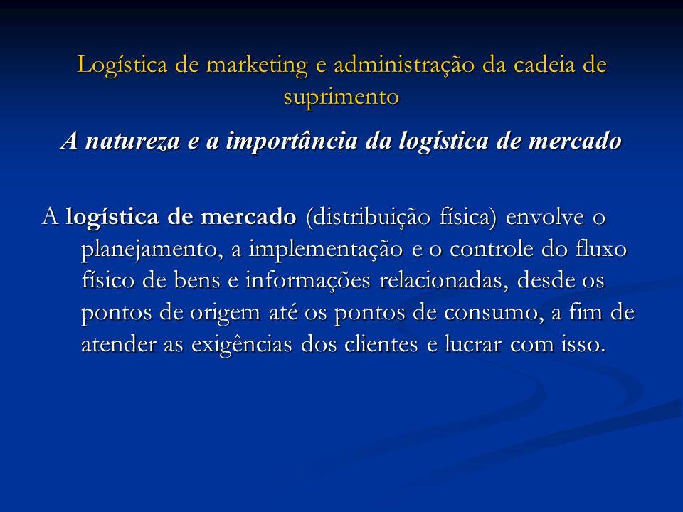 Logística de marketing e administração da cadeia de suprimento A natureza e a importância da logística de mercado A logística de mercado (distribuição
