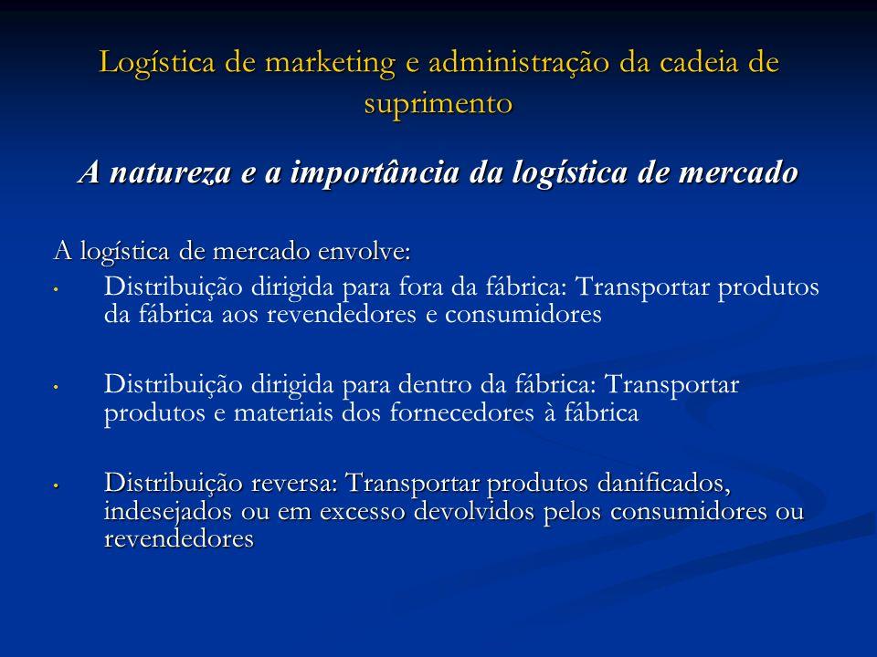 Logística de marketing e administração da cadeia de suprimento A natureza e a importância da logística de mercado A logística de mercado envolve: Dist