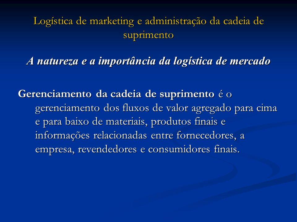 Logística de marketing e administração da cadeia de suprimento A natureza e a importância da logística de mercado Gerenciamento da cadeia de supriment