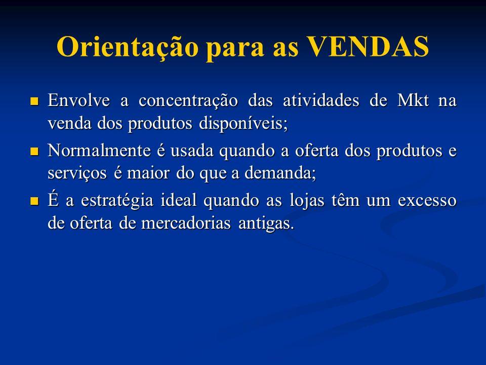 Orientação para as VENDAS Envolve a concentração das atividades de Mkt na venda dos produtos disponíveis; Envolve a concentração das atividades de Mkt