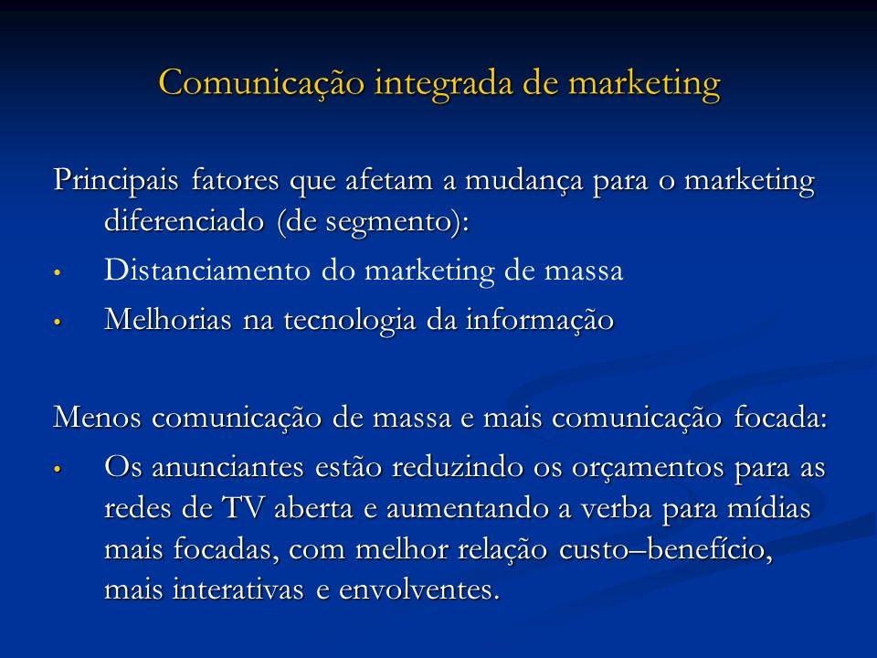 Comunicação integrada de marketing Principais fatores que afetam a mudança para o marketing diferenciado (de segmento): Distanciamento do marketing de