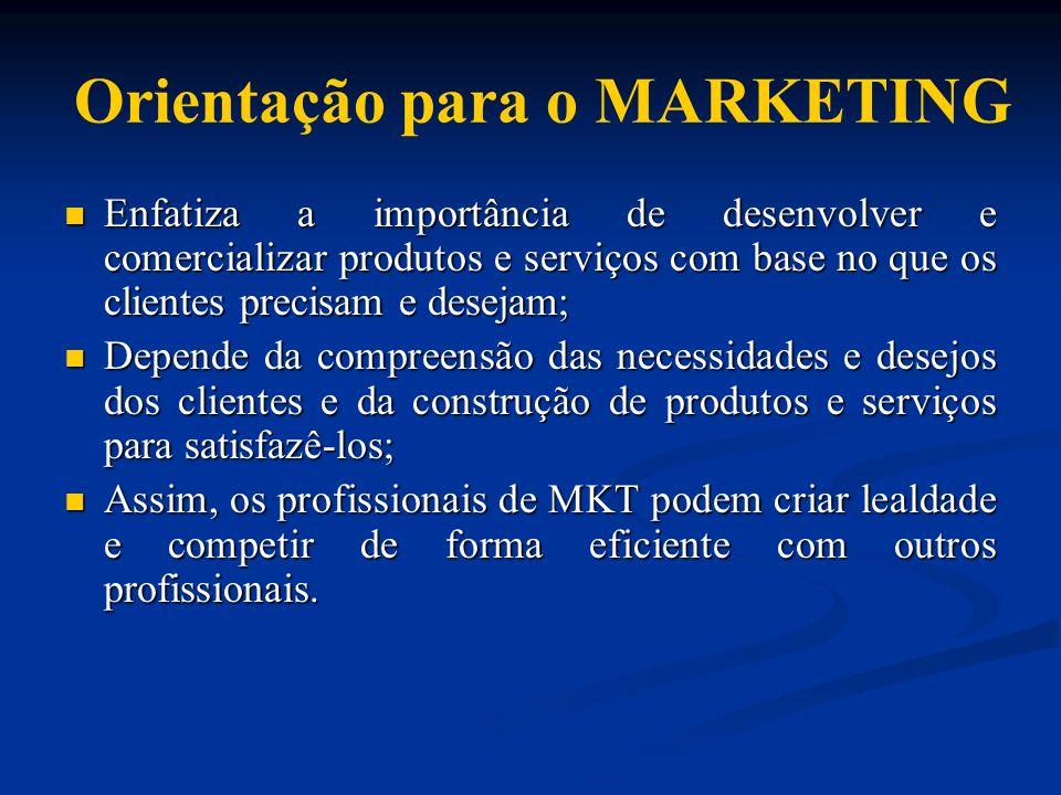 Orientação para o MARKETING Enfatiza a importância de desenvolver e comercializar produtos e serviços com base no que os clientes precisam e desejam;