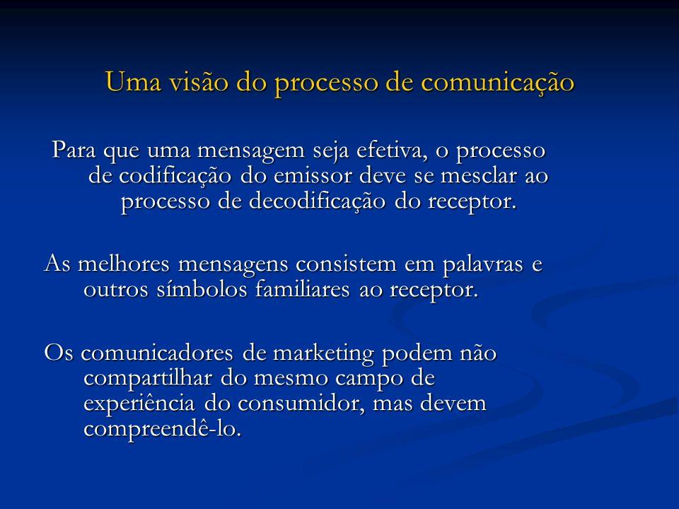 Uma visão do processo de comunicação Para que uma mensagem seja efetiva, o processo de codificação do emissor deve se mesclar ao processo de decodific