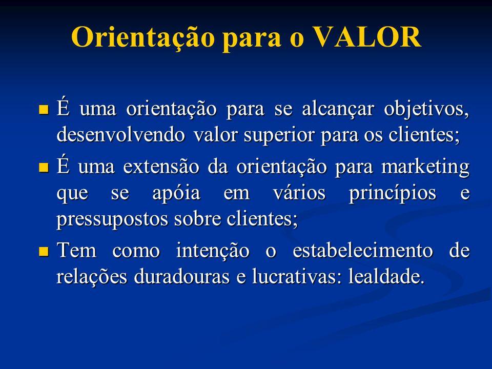 Orientação para o VALOR É uma orientação para se alcançar objetivos, desenvolvendo valor superior para os clientes; É uma orientação para se alcançar