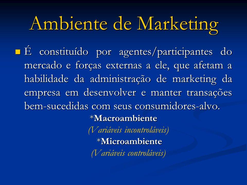 Ambiente de Marketing É constituído por agentes/participantes do mercado e forças externas a ele, que afetam a habilidade da administração de marketin