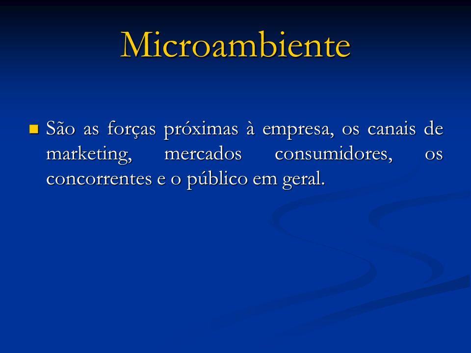 Microambiente São as forças próximas à empresa, os canais de marketing, mercados consumidores, os concorrentes e o público em geral. São as forças pró