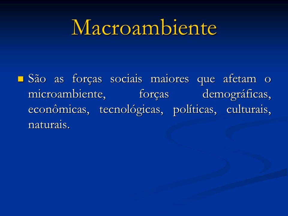 Macroambiente São as forças sociais maiores que afetam o microambiente, forças demográficas, econômicas, tecnológicas, políticas, culturais, naturais.