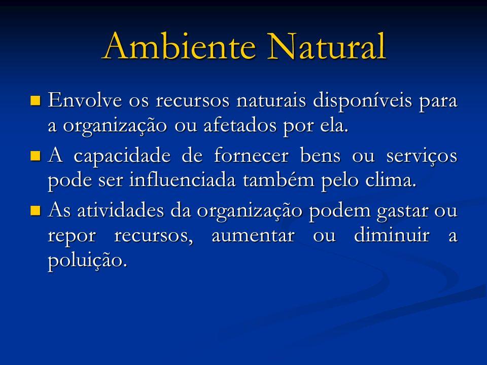 Ambiente Natural Envolve os recursos naturais disponíveis para a organização ou afetados por ela. Envolve os recursos naturais disponíveis para a orga