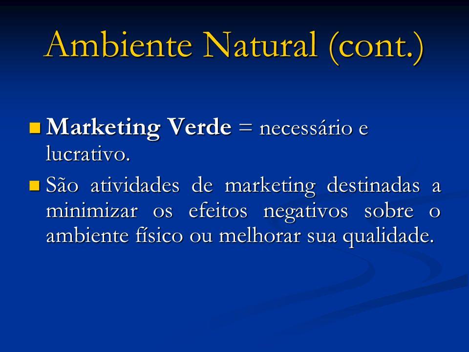 Ambiente Natural (cont.) Marketing Verde = necessário e lucrativo. Marketing Verde = necessário e lucrativo. São atividades de marketing destinadas a