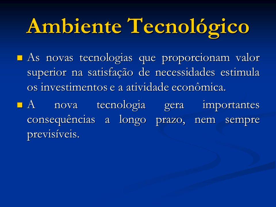 Ambiente Tecnológico As novas tecnologias que proporcionam valor superior na satisfação de necessidades estimula os investimentos e a atividade econôm