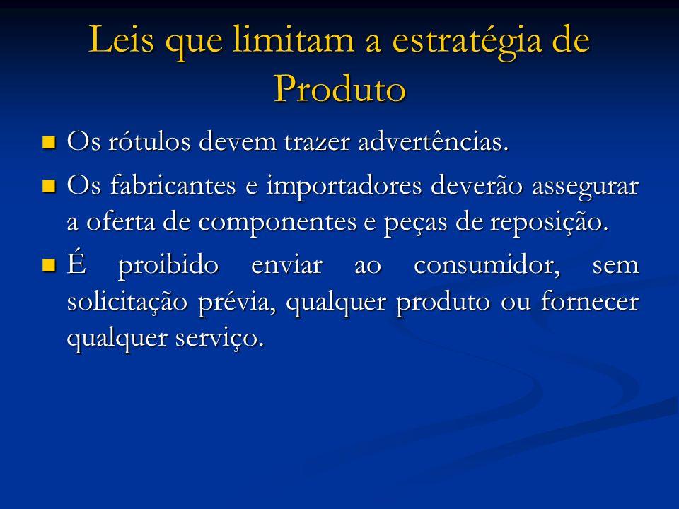 Leis que limitam a estratégia de Produto Os rótulos devem trazer advertências. Os rótulos devem trazer advertências. Os fabricantes e importadores dev