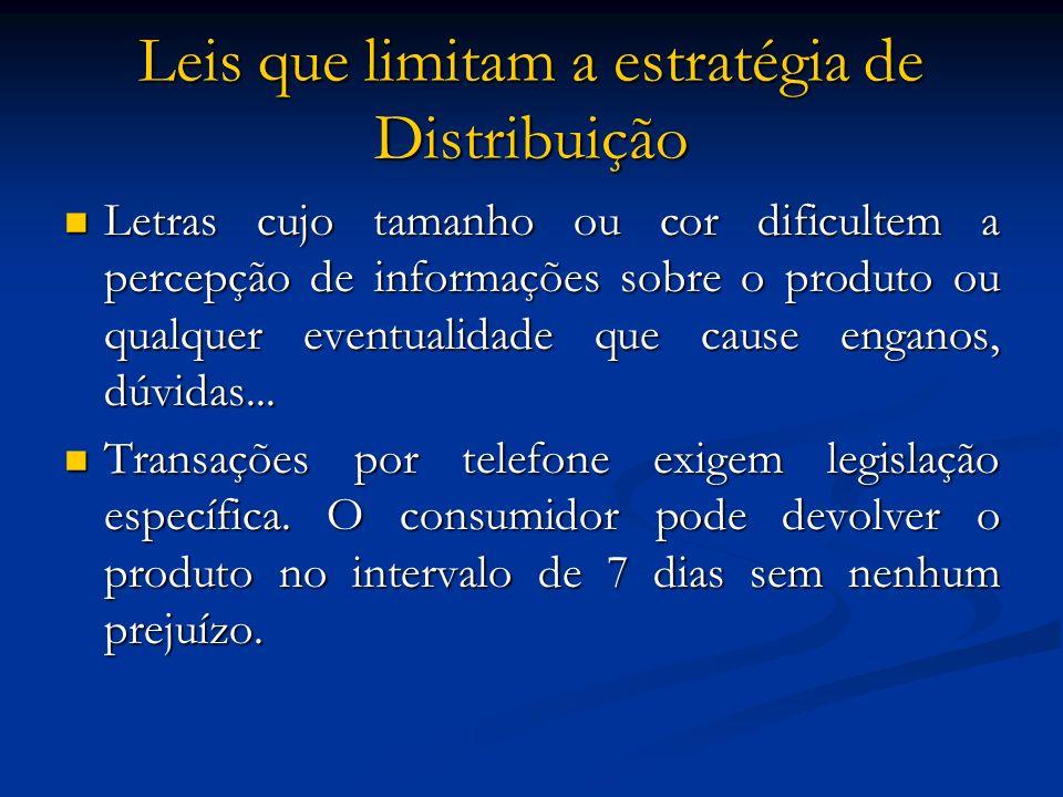 Leis que limitam a estratégia de Distribuição Letras cujo tamanho ou cor dificultem a percepção de informações sobre o produto ou qualquer eventualida