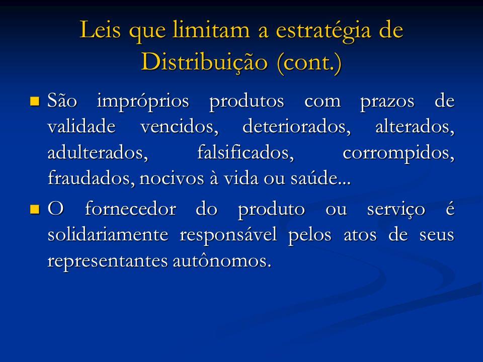 Leis que limitam a estratégia de Distribuição (cont.) São impróprios produtos com prazos de validade vencidos, deteriorados, alterados, adulterados, f