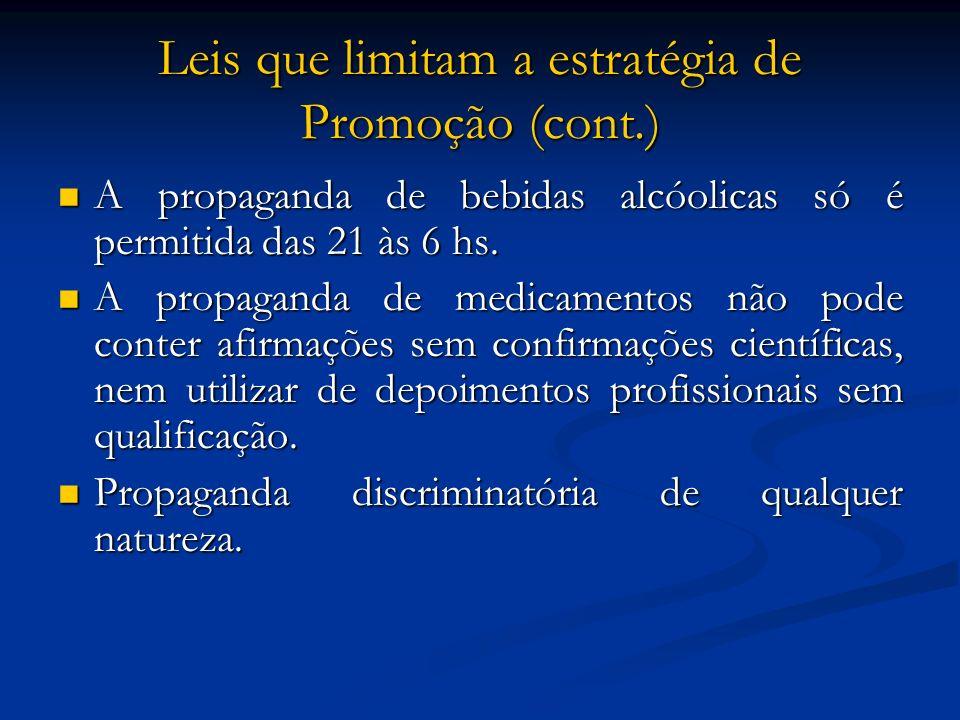 Leis que limitam a estratégia de Promoção (cont.) A propaganda de bebidas alcóolicas só é permitida das 21 às 6 hs. A propaganda de bebidas alcóolicas