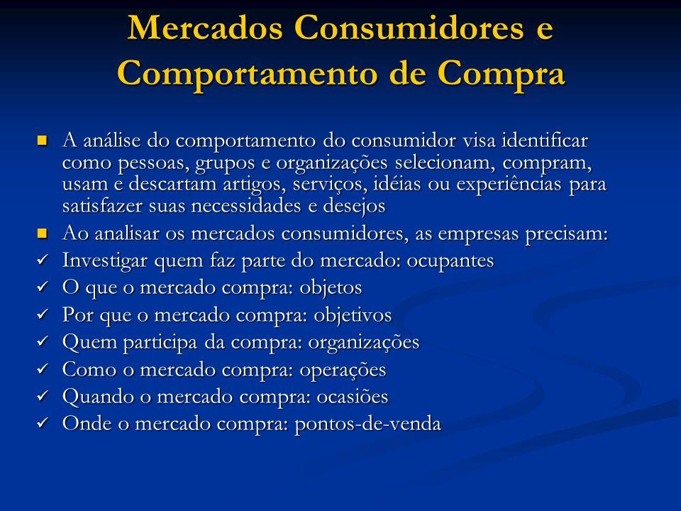 Mercados Consumidores e Comportamento de Compra A análise do comportamento do consumidor visa identificar como pessoas, grupos e organizações selecion