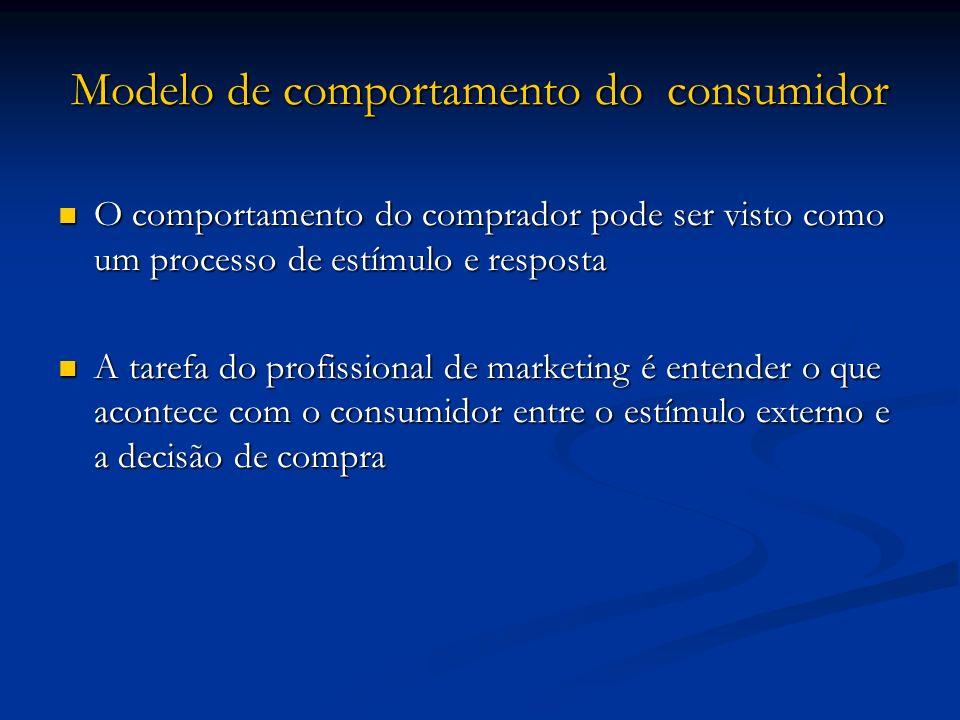 Modelo de comportamento do consumidor O comportamento do comprador pode ser visto como um processo de estímulo e resposta O comportamento do comprador