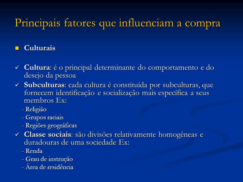 Principais fatores que influenciam a compra Culturais Culturais Cultura: é o principal determinante do comportamento e do desejo da pessoa Cultura: é
