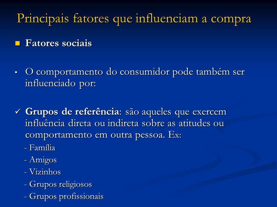 Principais fatores que influenciam a compra Fatores sociais Fatores sociais O comportamento do consumidor pode também ser influenciado por: O comporta