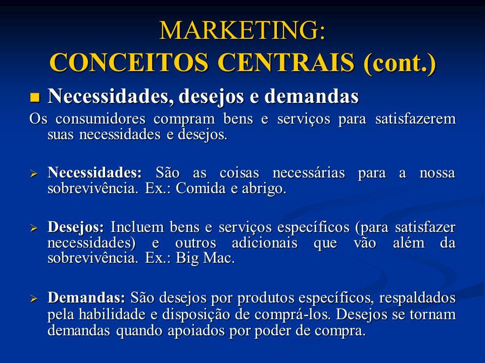 MARKETING: CONCEITOS CENTRAIS (cont.) Necessidades, desejos e demandas Necessidades, desejos e demandas Os consumidores compram bens e serviços para s