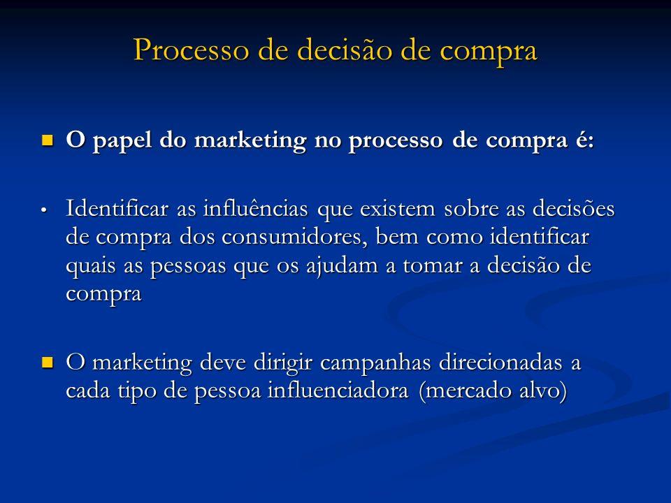 Processo de decisão de compra O papel do marketing no processo de compra é: O papel do marketing no processo de compra é: Identificar as influências q