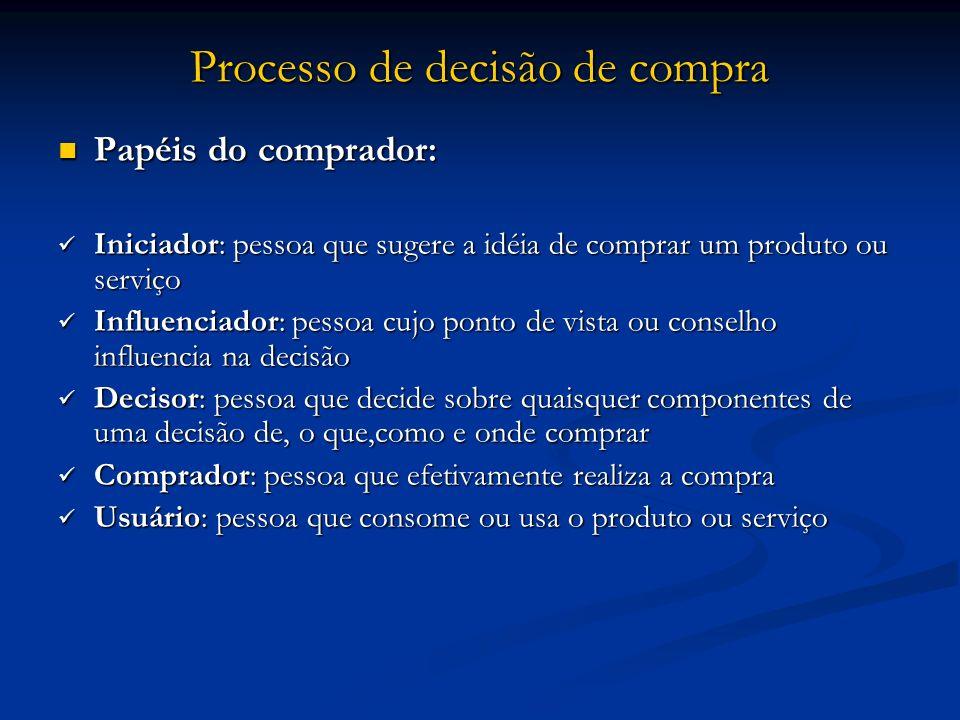 Processo de decisão de compra Papéis do comprador: Papéis do comprador: Iniciador: pessoa que sugere a idéia de comprar um produto ou serviço Iniciado