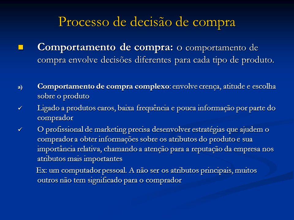 Processo de decisão de compra Comportamento de compra: o comportamento de compra envolve decisões diferentes para cada tipo de produto. Comportamento